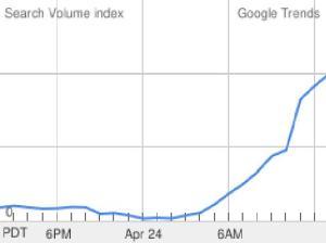 gripe-google1